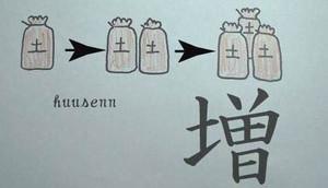 漢字 6年で習う漢字 : 漢字の成り立ち 曾: 風船あられ ...