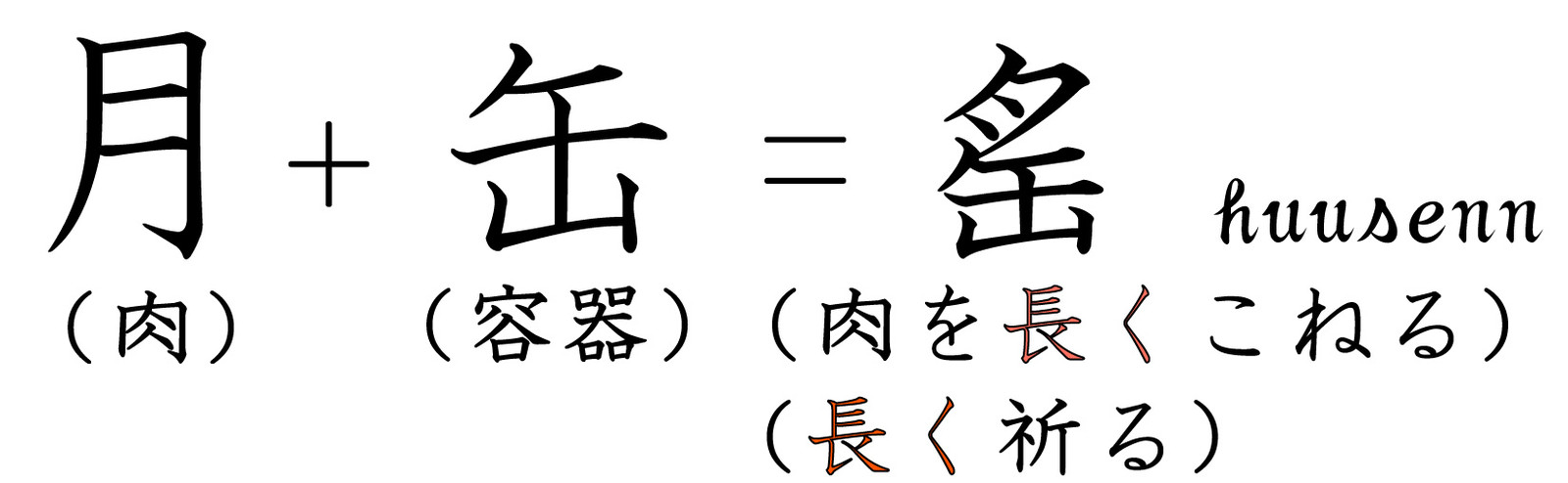 漢字 の て へん