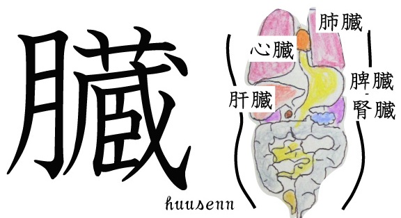 に く づき の つく 漢字