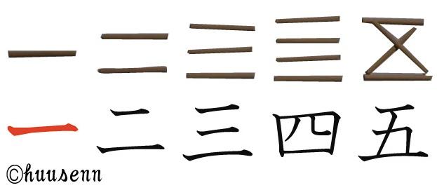 襲う 漢字
