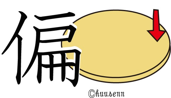 漢字の覚え方 扁: 風船あられの...
