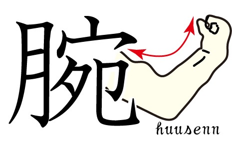 の に 漢字 づき く