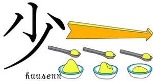 漢字の覚え方 小: 風船あられの漢字ブログ