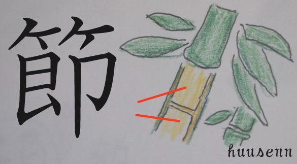 漢字の覚え方 卩・節: 風船あられの漢字ブログ