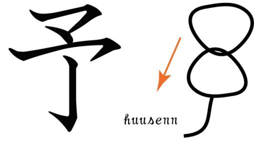 漢字の覚え方 予: 風船あられの漢字ブログ