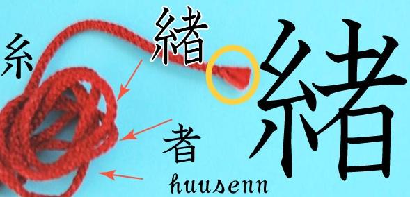 漢字の覚え方 者: 風船あられの漢字ブログ