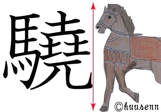 漢字の覚え方 堯: 風船あられの漢字ブログ