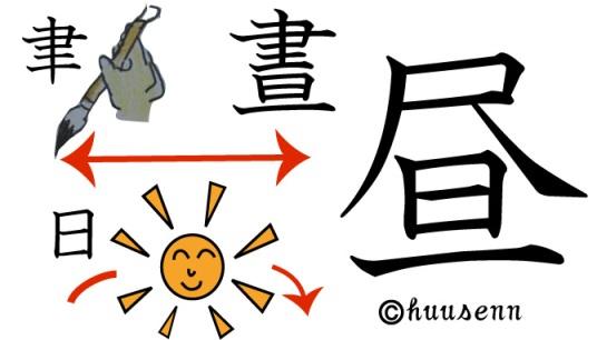 漢字の覚え方 聿: 風船あられの漢字ブログ
