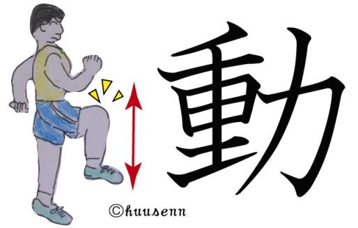 漢字の覚え方 重: 風船あられの漢字ブログ